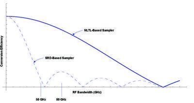 NLTL part 2 figure 1