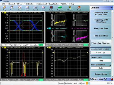 SI tools atd figure 1