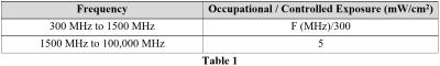 January-PIM-table1