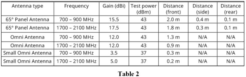 January-PIM-table2