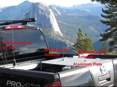 Yosemite figure 2