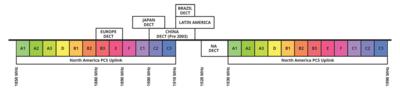 Spectrum monitoring fig 2