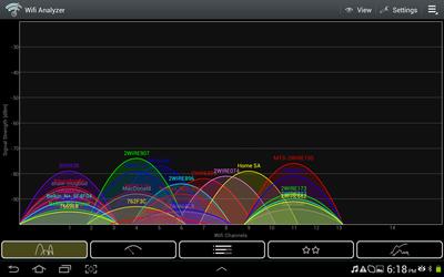 Smartphone Wi-fi analyze app