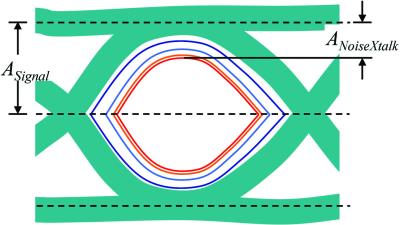 COM figure 1