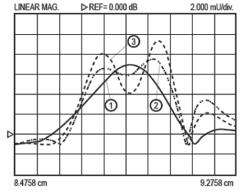 Figure 19a