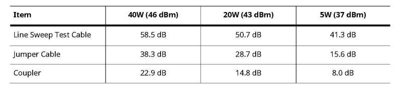 PIM-table1