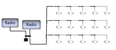 DAS-configuration