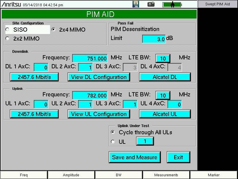 PIM Over CPRI figure 3