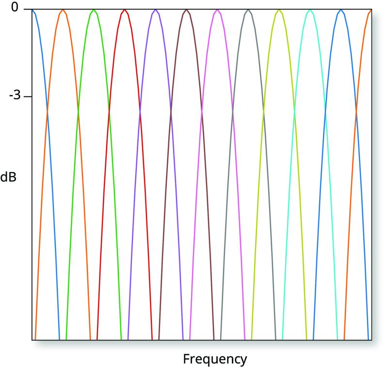 RTSA interference figure 2