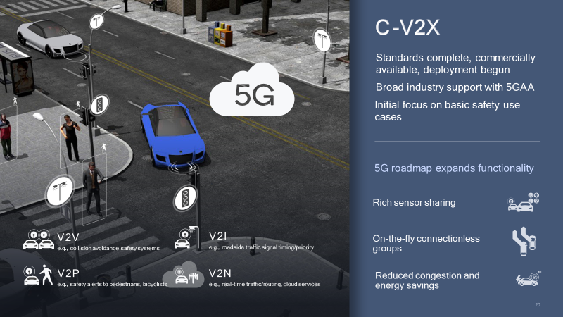 5G NR is aiding in the C-V2X evolution (photo courtesy of Qualcomm)